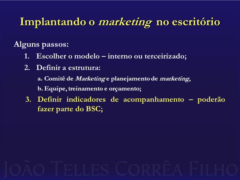 Implantando o marketing no escritório Alguns passos: 1.Escolher o modelo – interno ou terceirizado; 2.Definir a estrutura: a.Comitê de Marketing e planejamento de marketing, b.Equipe, treinamento e orçamento; 3.Definir indicadores de acompanhamento – poderão fazer parte do BSC;