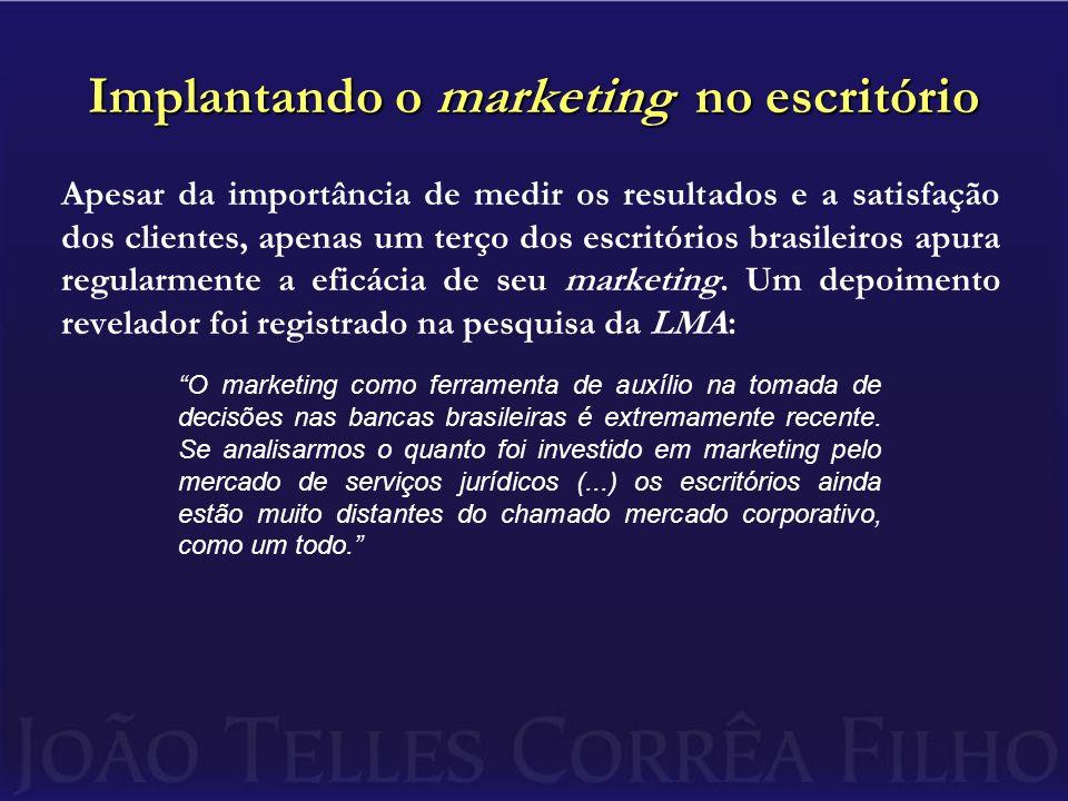 Implantando o marketing no escritório Apesar da importância de medir os resultados e a satisfação dos clientes, apenas um terço dos escritórios brasileiros apura regularmente a eficácia de seu marketing.