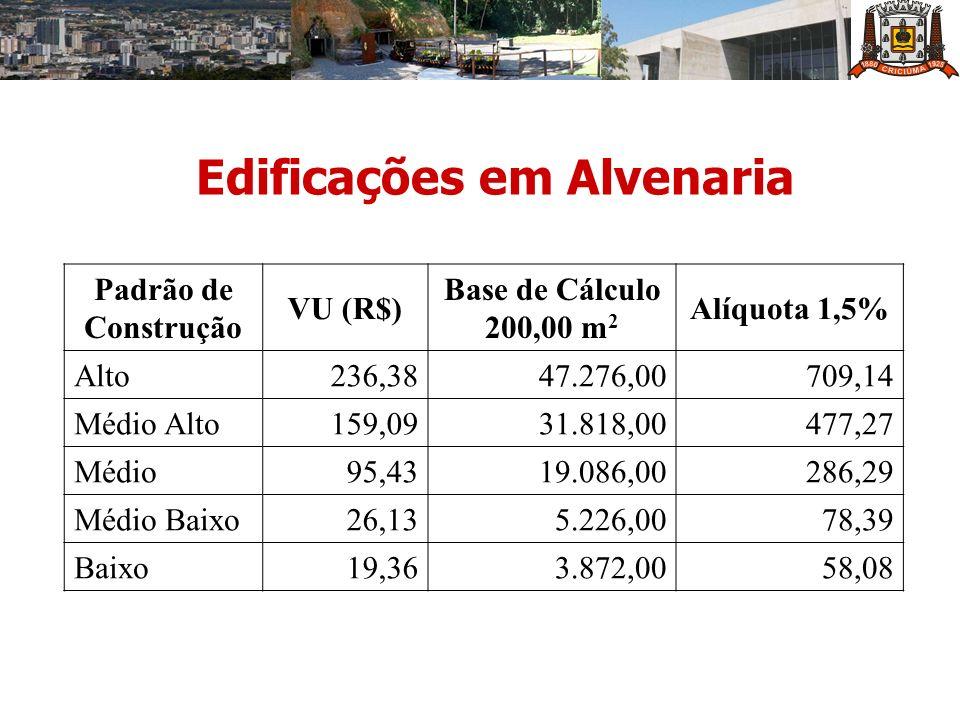 Padrão de Construção VU (R$) Base de Cálculo 200,00 m 2 Alíquota 1,5% Alto236,38 47.276,00709,14 Médio Alto159,09 31.818,00477,27 Médio95,43 19.086,00