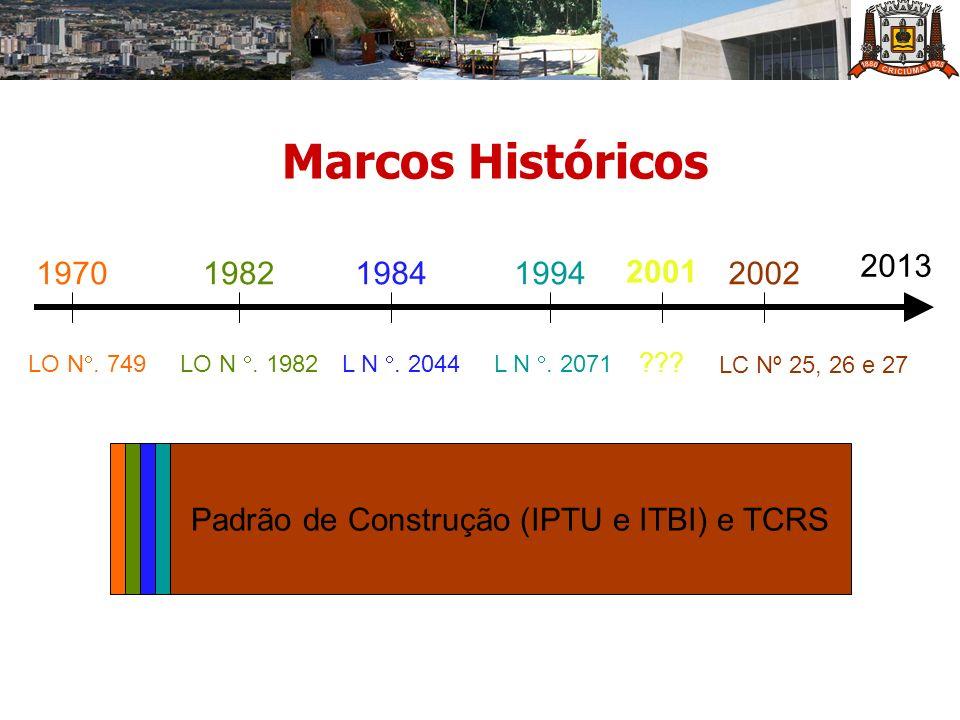 Marcos Históricos 2013 1970 LO N. 749LO N. 1982 1982 Estabelece as tabelas para cobrança do IPTUReajusta valores venais em 58,65%Institui o Código Tri