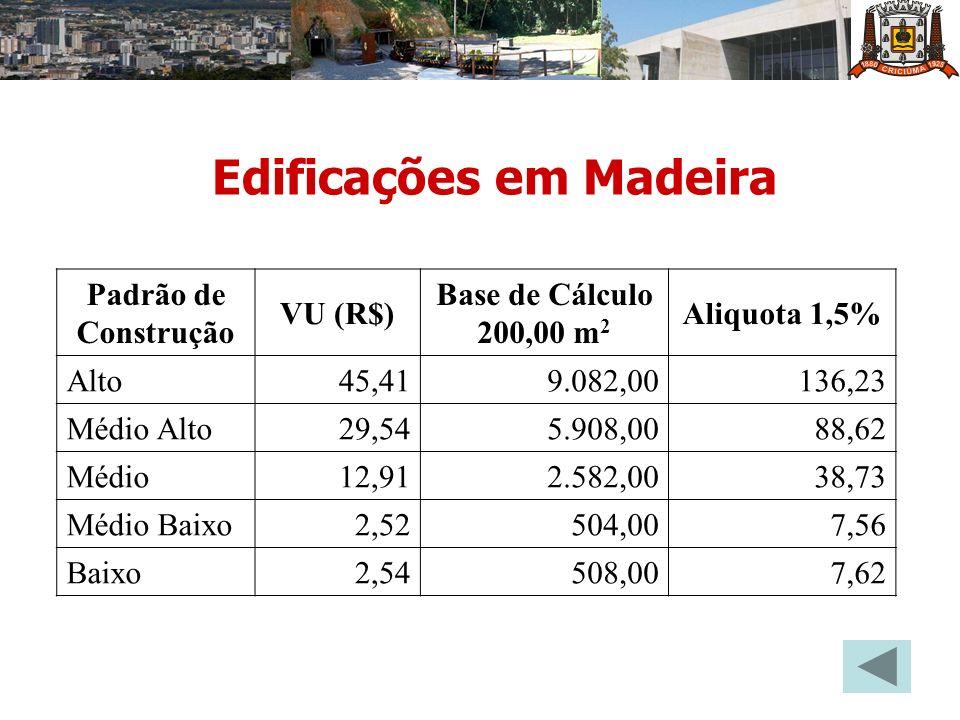 Padrão de Construção VU (R$) Base de Cálculo 200,00 m 2 Aliquota 1,5% Alto45,41 9.082,00136,23 Médio Alto29,54 5.908,0088,62 Médio12,91 2.582,0038,73