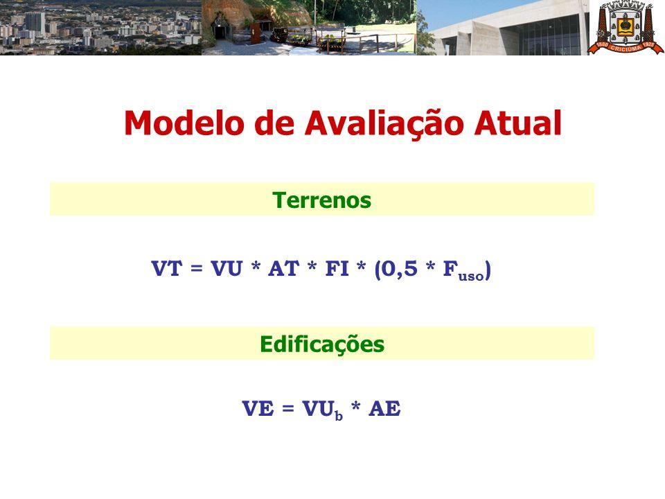 Modelo de Avaliação Atual Terrenos Edificações VT = VU * AT * FI * (0,5 * F uso ) VE = VU b * AE