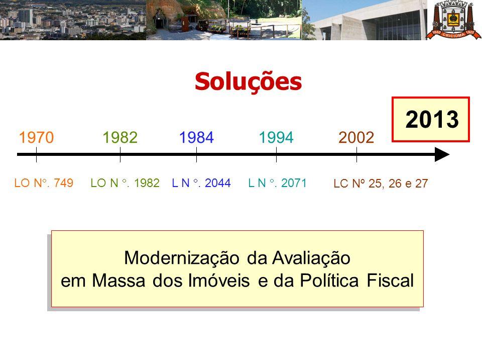 Soluções 2013 1970 LO N. 749LO N. 1982 19821984 L N. 2044 1994 L N. 2071 2002 LC Nº 25, 26 e 27 Modernização da Avaliação em Massa dos Imóveis e da Po