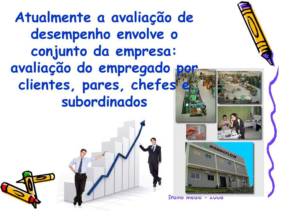 Angela Becker – Palestra Motivacional Ensino Médio - 2008 Atualmente a avaliação de desempenho envolve o conjunto da empresa: avaliação do empregado por clientes, pares, chefes e subordinados