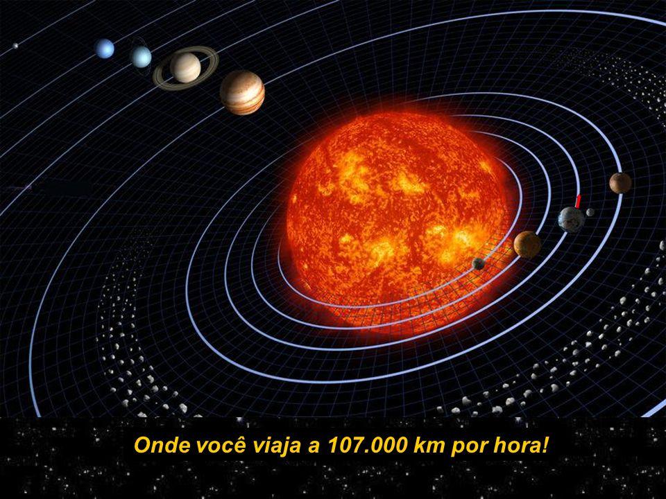 Sem contar o movimento de translação (o giro em torno do Sol, por 365,26 dias)