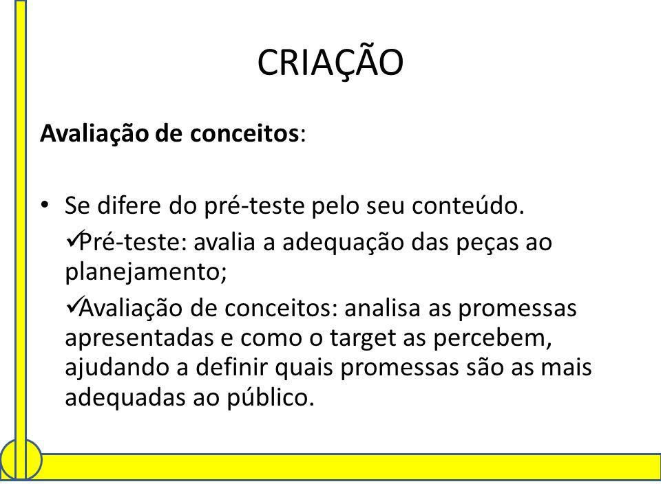 CRIAÇÃO Avaliação de conceitos: Se difere do pré-teste pelo seu conteúdo. Pré-teste: avalia a adequação das peças ao planejamento; Avaliação de concei