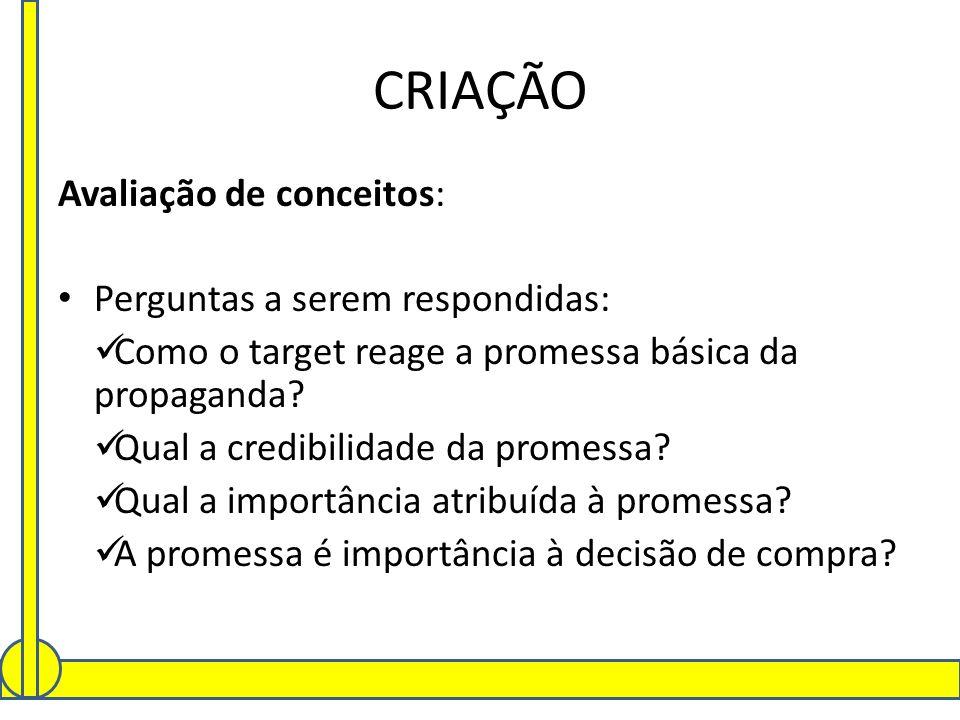 CRIAÇÃO Avaliação de conceitos: Perguntas a serem respondidas: Como o target reage a promessa básica da propaganda? Qual a credibilidade da promessa?