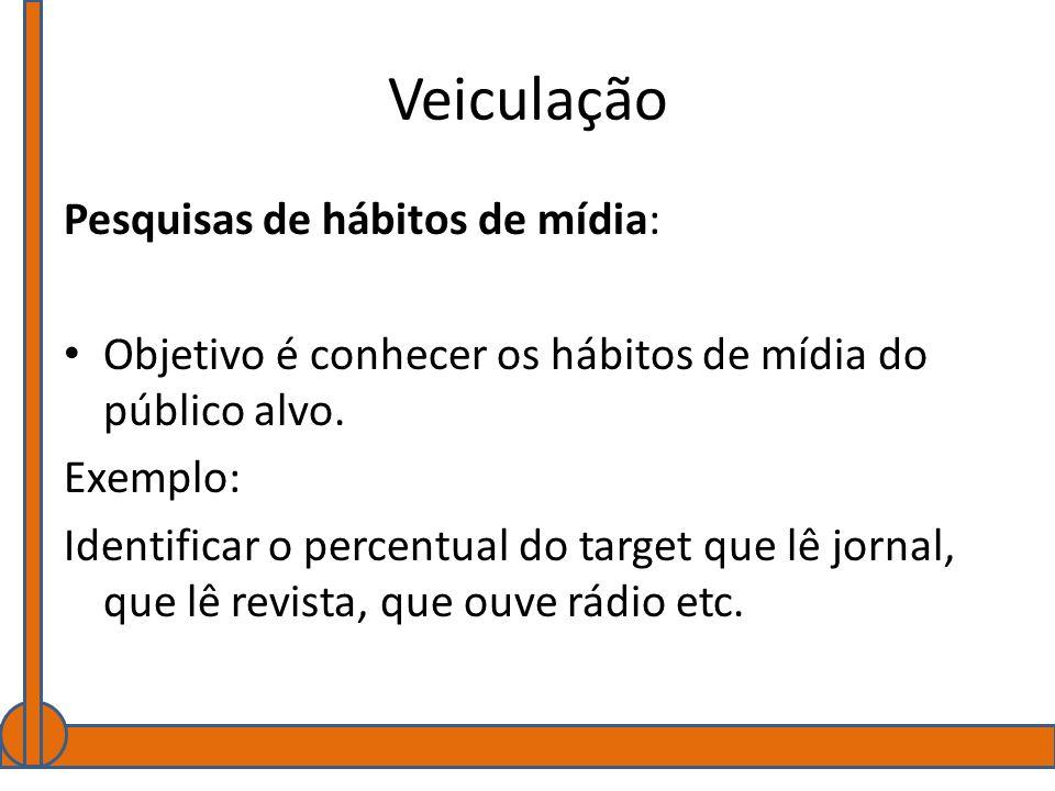Veiculação Pesquisas de hábitos de mídia: Objetivo é conhecer os hábitos de mídia do público alvo. Exemplo: Identificar o percentual do target que lê