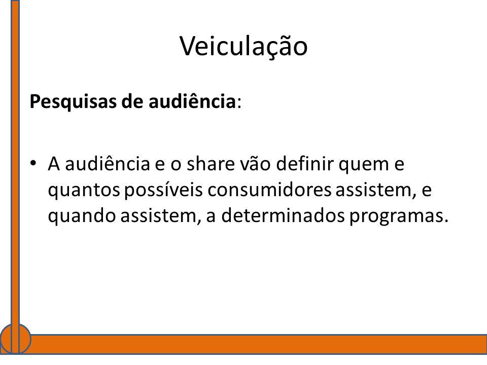 Veiculação Pesquisas de audiência: A audiência e o share vão definir quem e quantos possíveis consumidores assistem, e quando assistem, a determinados