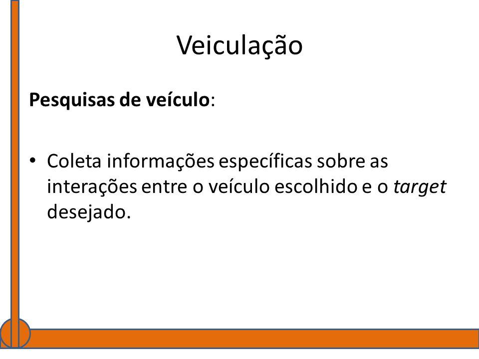 Veiculação Pesquisas de veículo: Coleta informações específicas sobre as interações entre o veículo escolhido e o target desejado.