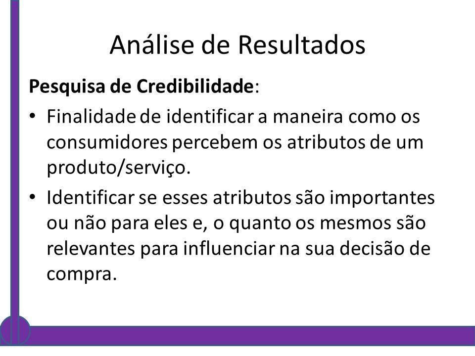 Análise de Resultados Pesquisa de Credibilidade: Finalidade de identificar a maneira como os consumidores percebem os atributos de um produto/serviço.