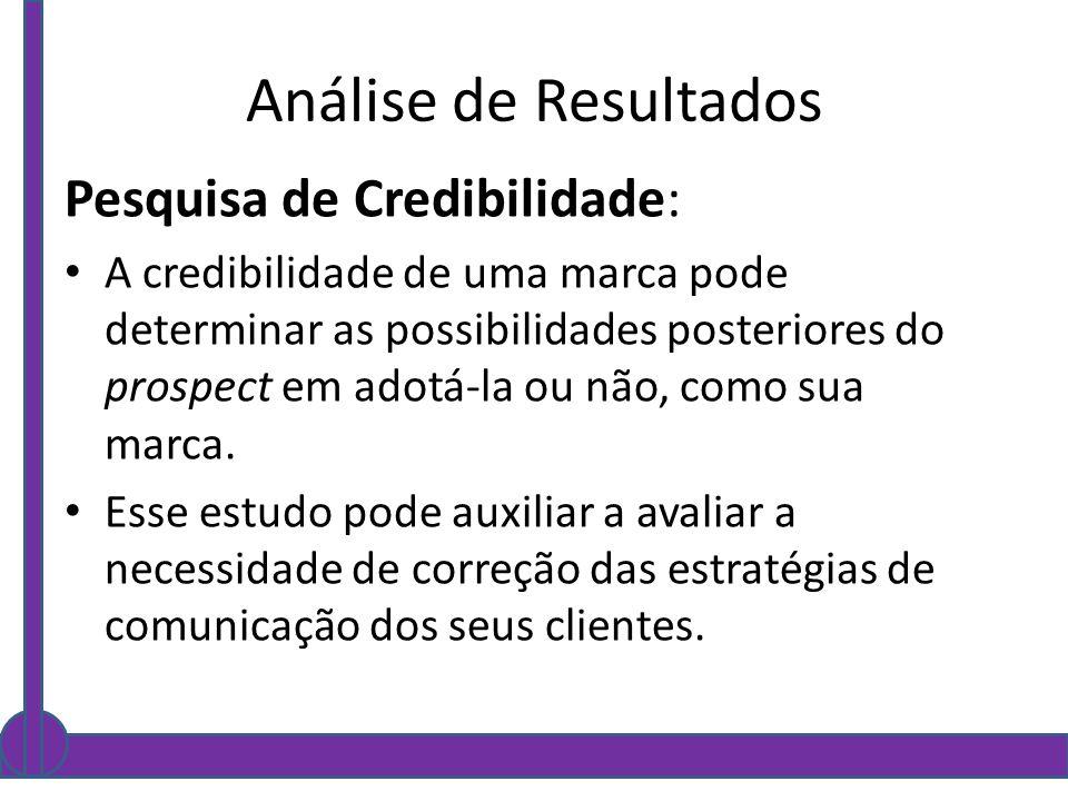 Análise de Resultados Pesquisa de Credibilidade: A credibilidade de uma marca pode determinar as possibilidades posteriores do prospect em adotá-la ou