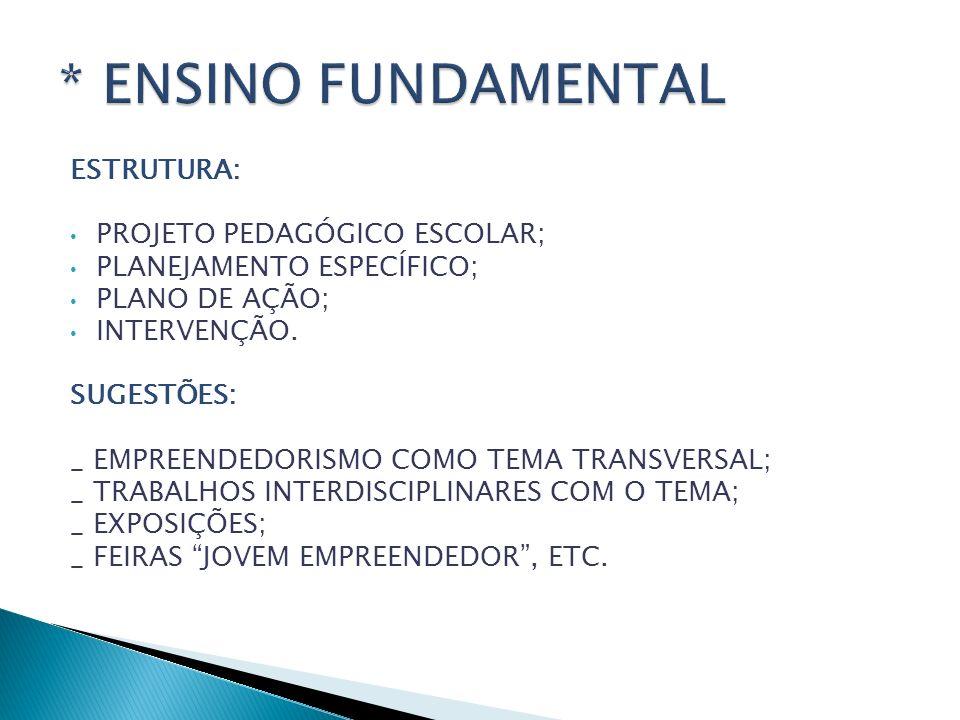 ESTRUTURA: PROJETO PEDAGÓGICO ESCOLAR; PLANEJAMENTO ESPECÍFICO; PLANO DE AÇÃO; INTERVENÇÃO. SUGESTÕES: _ EMPREENDEDORISMO COMO TEMA TRANSVERSAL; _ TRA