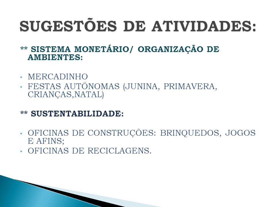 ** SISTEMA MONETÁRIO/ ORGANIZAÇÃO DE AMBIENTES: MERCADINHO FESTAS AUTÔNOMAS (JUNINA, PRIMAVERA, CRIANÇAS,NATAL) ** SUSTENTABILIDADE: OFICINAS DE CONST
