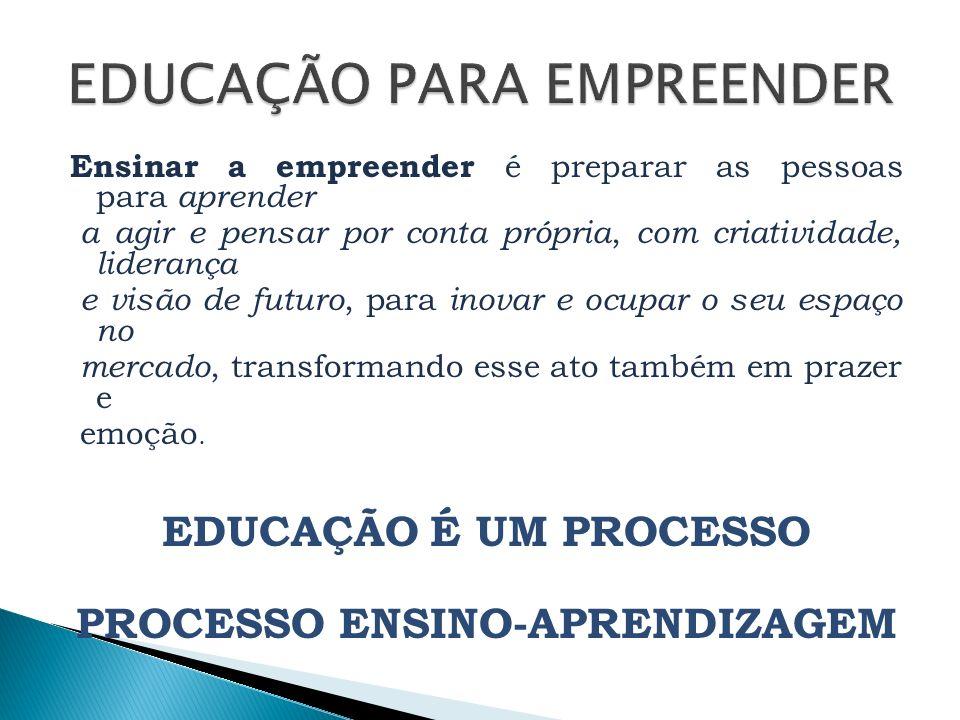 Ensinar a empreender é preparar as pessoas para aprender a agir e pensar por conta própria, com criatividade, liderança e visão de futuro, para inovar