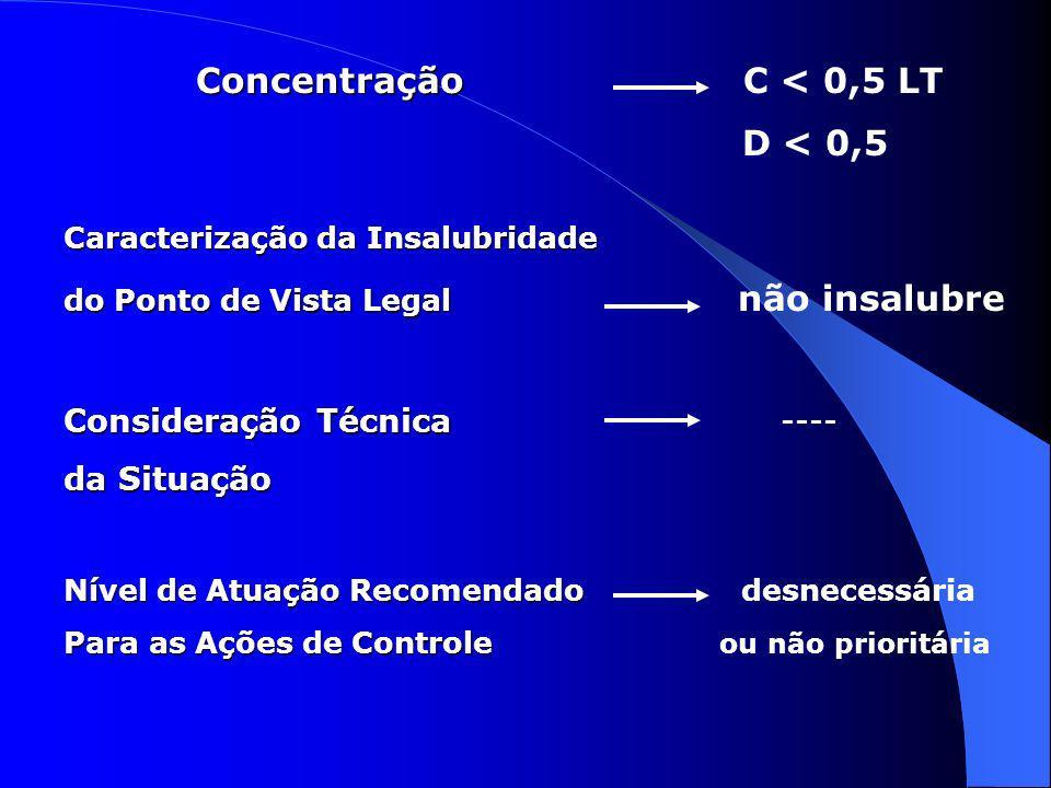 Concentração Concentração C < 0,5 LT D < 0,5 Caracterização da Insalubridade do Ponto de Vista Legal do Ponto de Vista Legal não insalubre Consideraçã