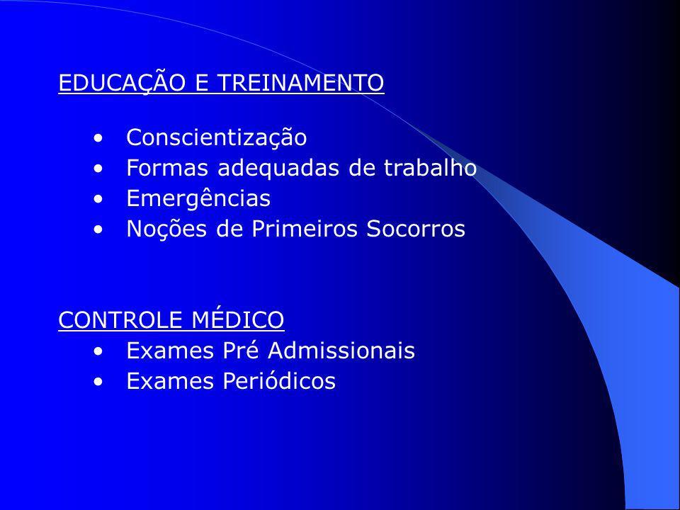EDUCAÇÃO E TREINAMENTO Conscientização Formas adequadas de trabalho Emergências Noções de Primeiros Socorros CONTROLE MÉDICO Exames Pré Admissionais E