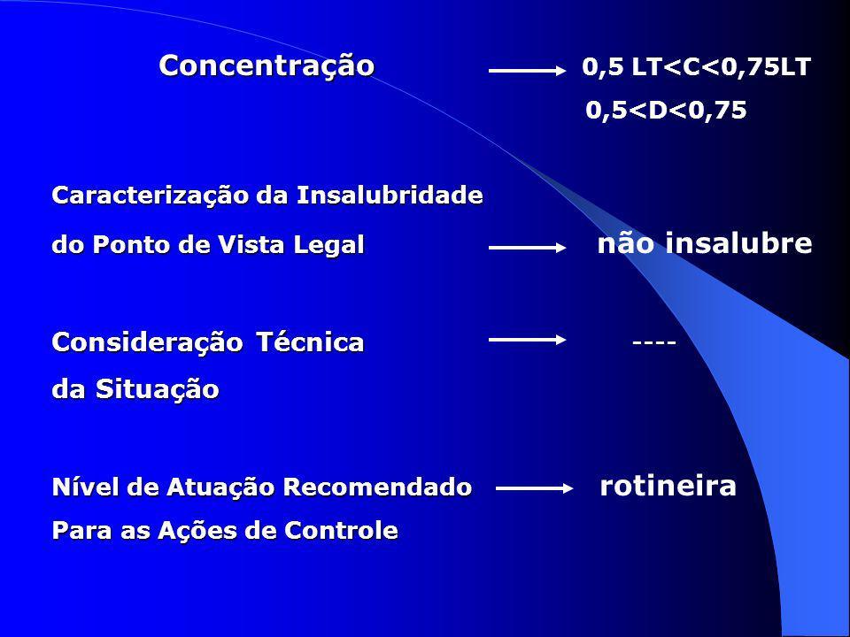 Concentração Concentração 0,5 LT<C<0,75LT 0,5<D<0,75 Caracterização da Insalubridade do Ponto de Vista Legal do Ponto de Vista Legal não insalubre Con
