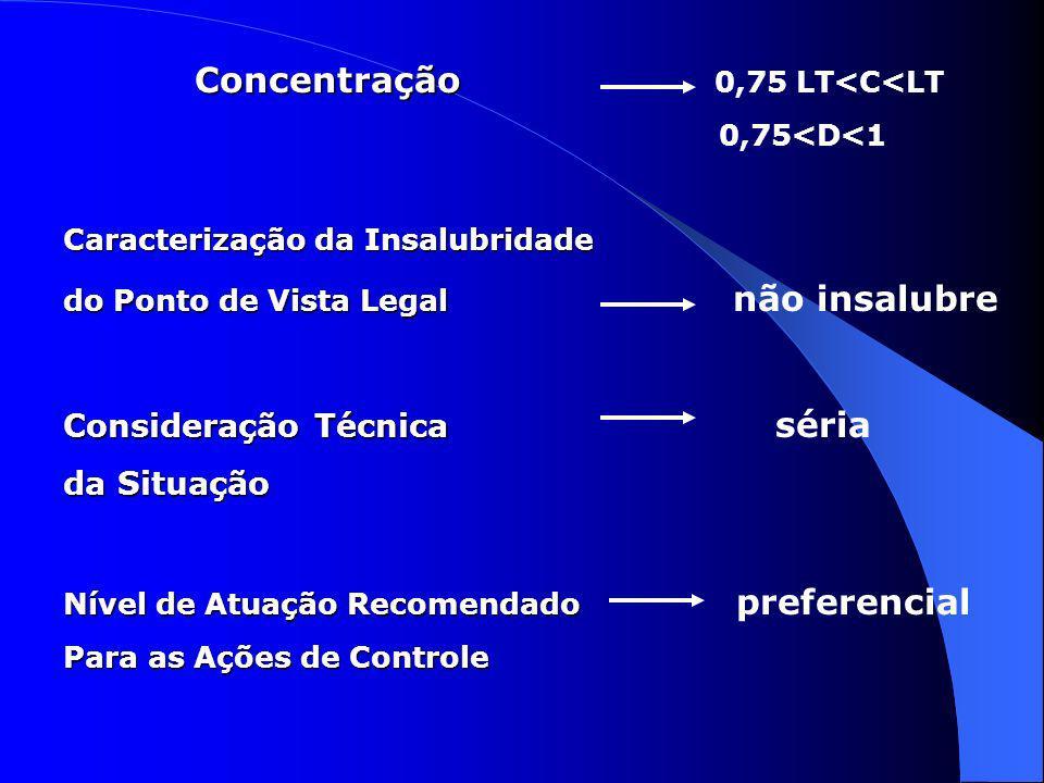 Concentração Concentração 0,75 LT<C<LT 0,75<D<1 Caracterização da Insalubridade do Ponto de Vista Legal do Ponto de Vista Legal não insalubre Consider