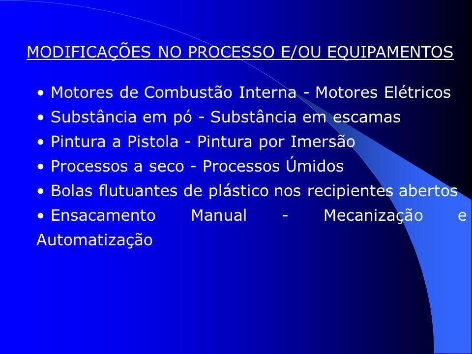 MODIFICAÇÕES NO PROCESSO E/OU EQUIPAMENTOS Motores de Combustão Interna - Motores Elétricos Substância em pó - Substância em escamas Pintura a Pistola