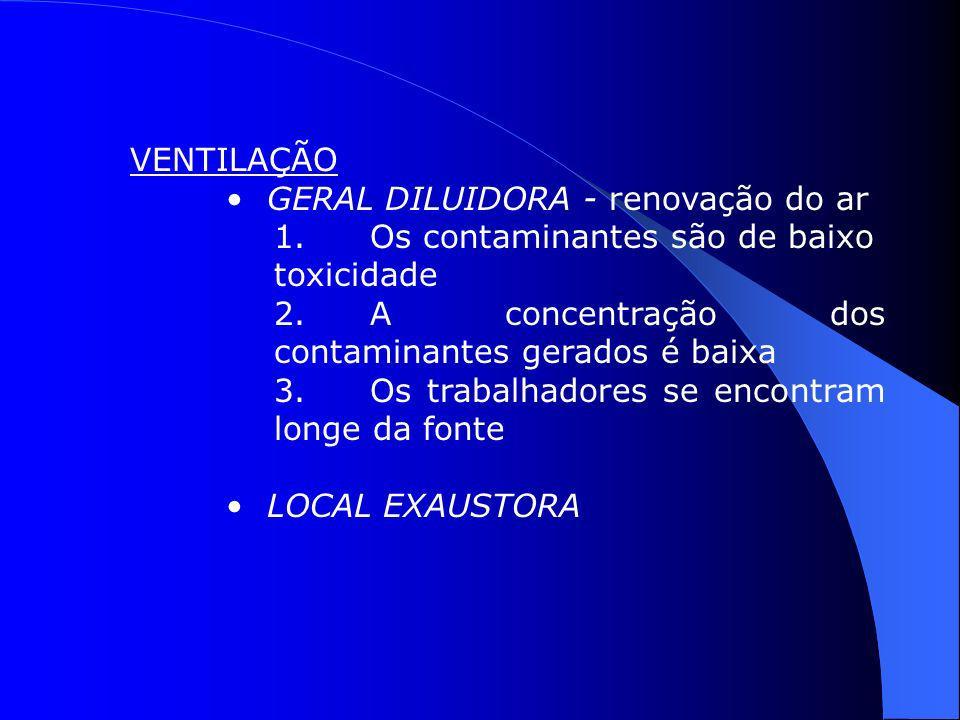 VENTILAÇÃO GERAL DILUIDORA - renovação do ar 1.Os contaminantes são de baixo toxicidade 2.A concentração dos contaminantes gerados é baixa 3.Os trabal