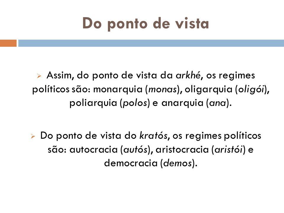 Do ponto de vista Assim, do ponto de vista da arkhé, os regimes políticos são: monarquia (monas), oligarquia (oligói), poliarquia (polos) e anarquia (