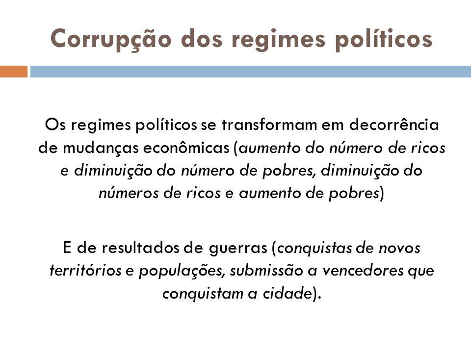 Corrupção dos regimes políticos Os regimes políticos se transformam em decorrência de mudanças econômicas (aumento do número de ricos e diminuição do