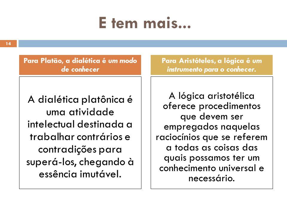 Questões 1.O que é a analítica ou lógica aristotélica.