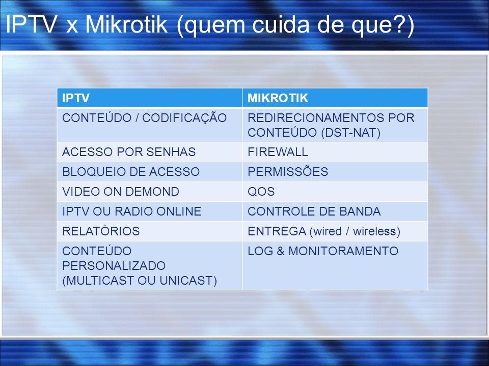 IPTV x Mikrotik (quem cuida de que?) IPTVMIKROTIK CONTEÚDO / CODIFICAÇÃOREDIRECIONAMENTOS POR CONTEÚDO (DST-NAT) ACESSO POR SENHASFIREWALL BLOQUEIO DE ACESSOPERMISSÕES VIDEO ON DEMONDQOS IPTV OU RADIO ONLINECONTROLE DE BANDA RELATÓRIOSENTREGA (wired / wireless) CONTEÚDO PERSONALIZADO (MULTICAST OU UNICAST) LOG & MONITORAMENTO