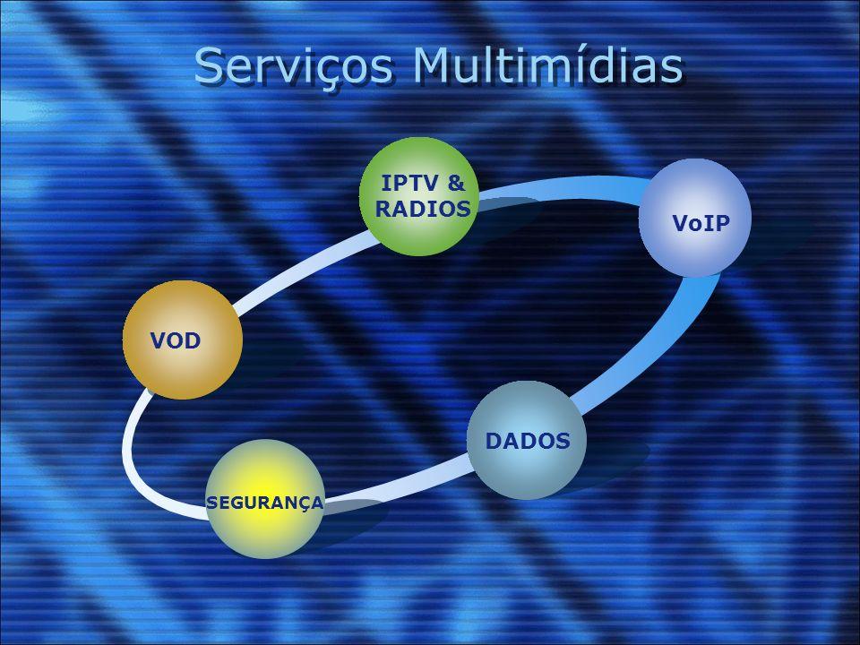 Aspectos Legais RESOLUÇÃO N.º 272, DE 9 DE AGOSTO DE 2001 REGULAMENTO DO SERVIÇO DE COMUNICAÇÃO MULTIMÍDIA Art.