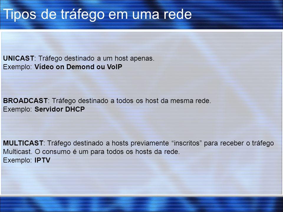 Tipos de tráfego em uma rede UNICAST: Tráfego destinado a um host apenas. Exemplo: Vídeo on Demond ou VoIP BROADCAST: Tráfego destinado a todos os hos