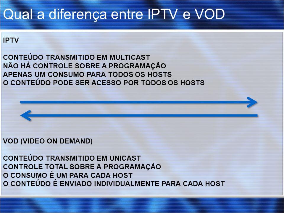 Qual a diferença entre IPTV e VOD IPTV CONTEÚDO TRANSMITIDO EM MULTICAST NÃO HÁ CONTROLE SOBRE A PROGRAMAÇÃO APENAS UM CONSUMO PARA TODOS OS HOSTS O C