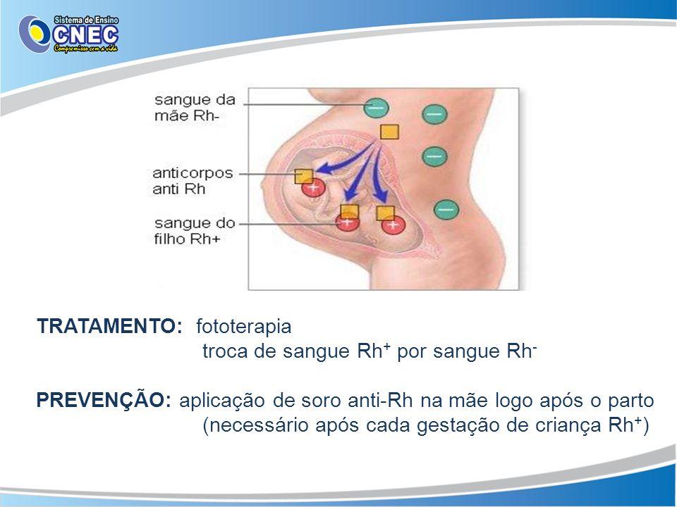 TRATAMENTO: fototerapia troca de sangue Rh + por sangue Rh - PREVENÇÃO: aplicação de soro anti-Rh na mãe logo após o parto (necessário após cada gesta