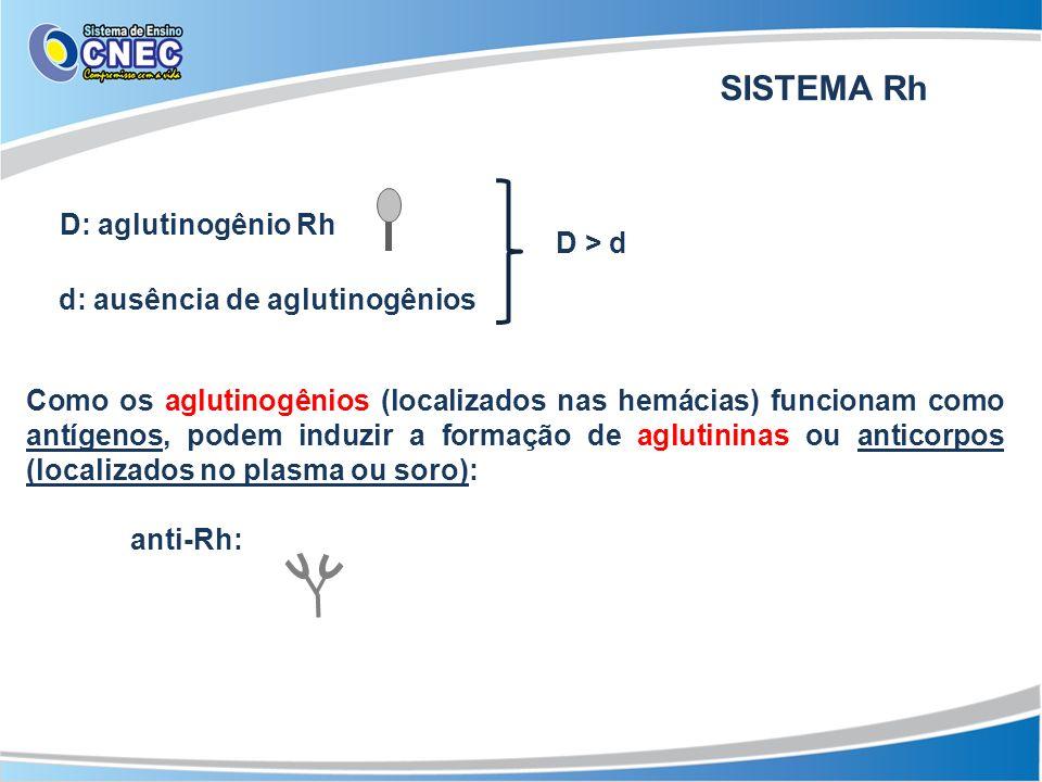 SISTEMA Rh D: aglutinogênio Rh d: ausência de aglutinogênios D > d Como os aglutinogênios (localizados nas hemácias) funcionam como antígenos, podem i