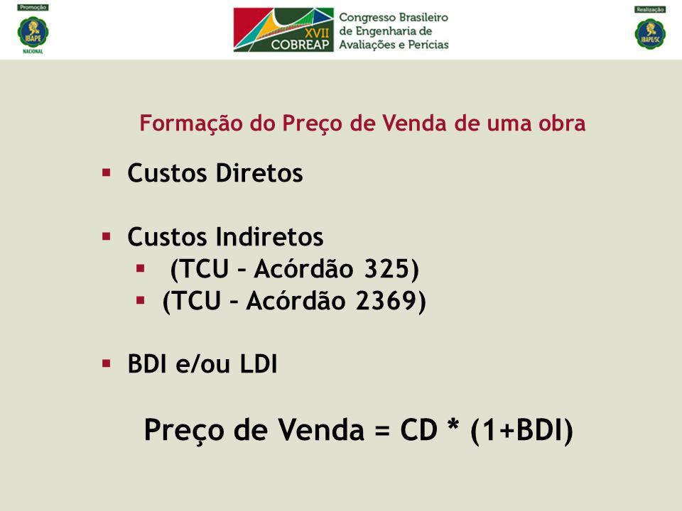 Formação do Preço de Venda de uma obra Custos Diretos Custos Indiretos (TCU – Acórdão 325) (TCU – Acórdão 2369) BDI e/ou LDI Preço de Venda = CD * (1+