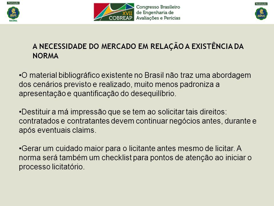 A NECESSIDADE DO MERCADO EM RELAÇÃO A EXISTÊNCIA DA NORMA O material bibliográfico existente no Brasil não traz uma abordagem dos cenários previsto e