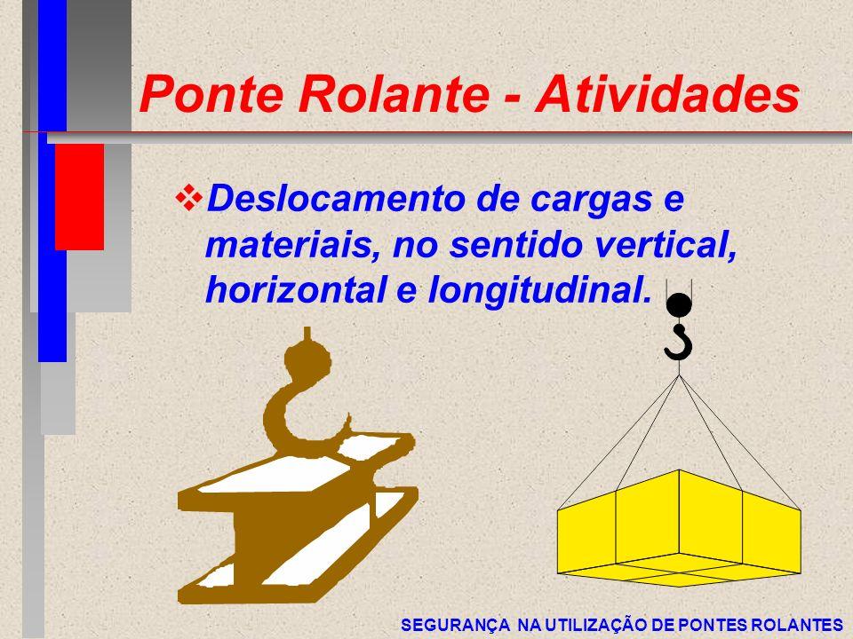 SEGURANÇA NA UTILIZAÇÃO DE PONTES ROLANTES Ponte Rolante - Atividades Deslocamento de cargas e materiais, no sentido vertical, horizontal e longitudin