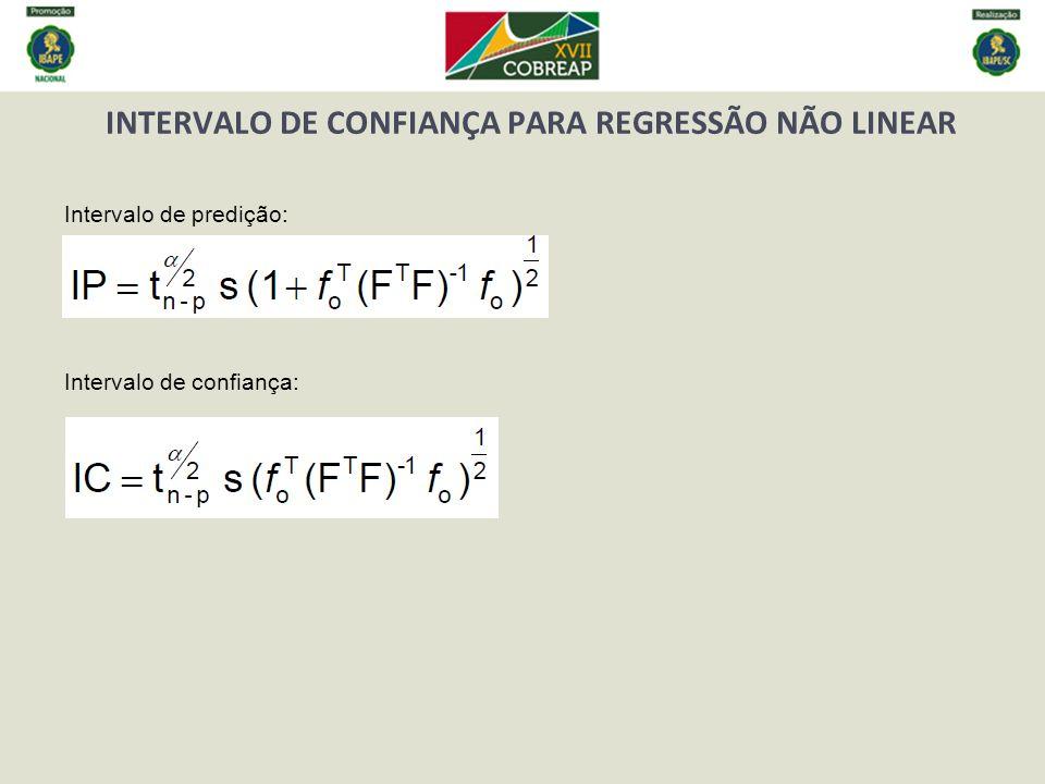 INTERVALO DE CONFIANÇA PARA REGRESSÃO NÃO LINEAR Intervalo de predição: Intervalo de confiança: