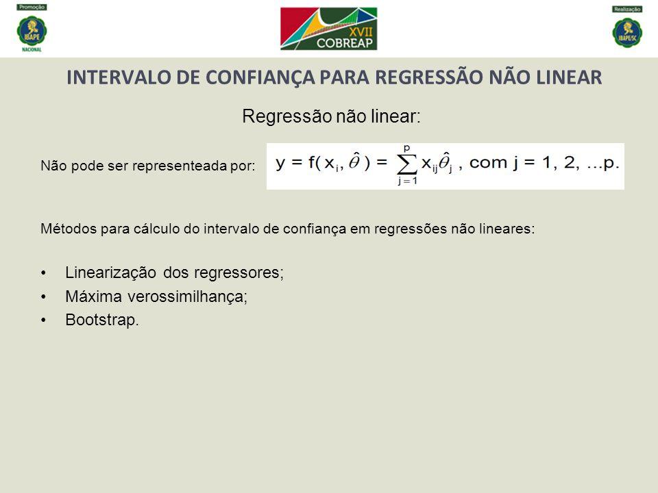 INTERVALO DE CONFIANÇA PARA REGRESSÃO NÃO LINEAR Regressão não linear: Não pode ser representeada por: Métodos para cálculo do intervalo de confiança