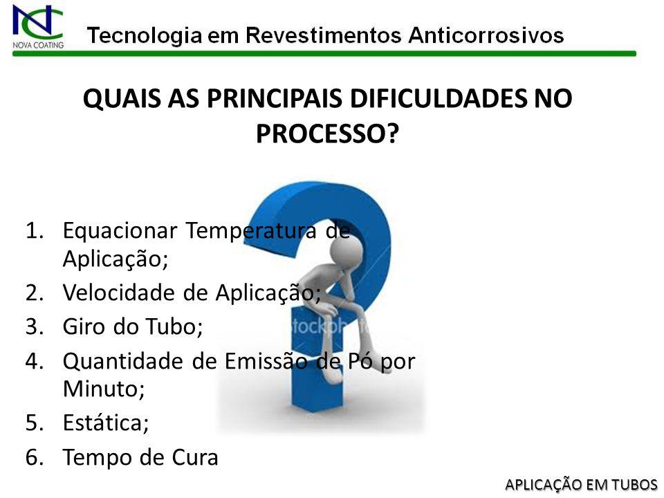 O Pré-aquecimento deverá ocorrer de forma contínua para atingir a temperatura ideal para aplicação conforme procedimento IT-SIG-008 Revestimento Interno de Tubos.