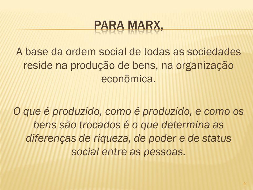 A base da ordem social de todas as sociedades reside na produção de bens, na organização econômica. O que é produzido, como é produzido, e como os ben