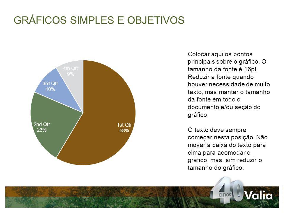 GRÁFICOS SIMPLES E OBJETIVOS Colocar aqui os pontos principais sobre o gráfico.