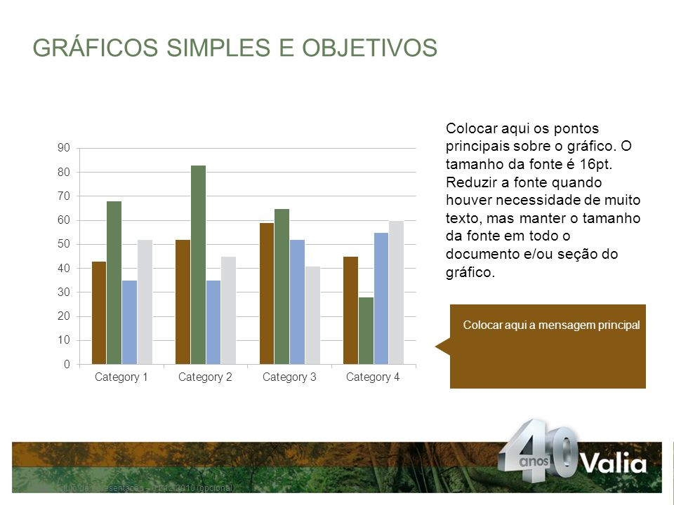GRÁFICOS SIMPLES E OBJETIVOS Pág.Título da apresentação – 01/12/2010 (opcional) Colocar aqui os pontos principais sobre o gráfico.