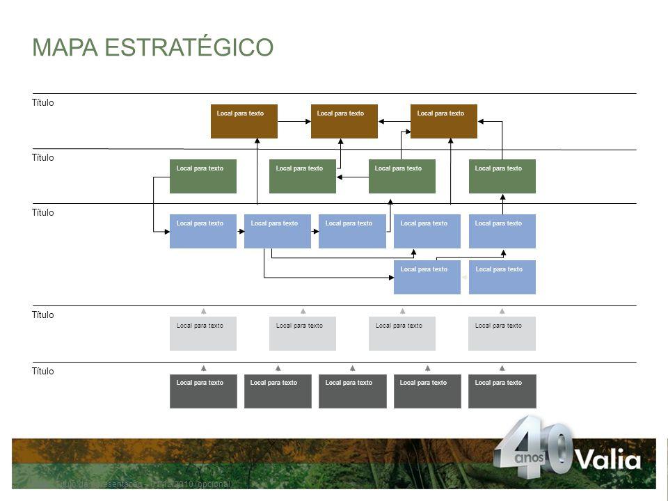 MAPA ESTRATÉGICO Pág.Título da apresentação – 01/12/2010 (opcional) Local para texto Título Local para texto