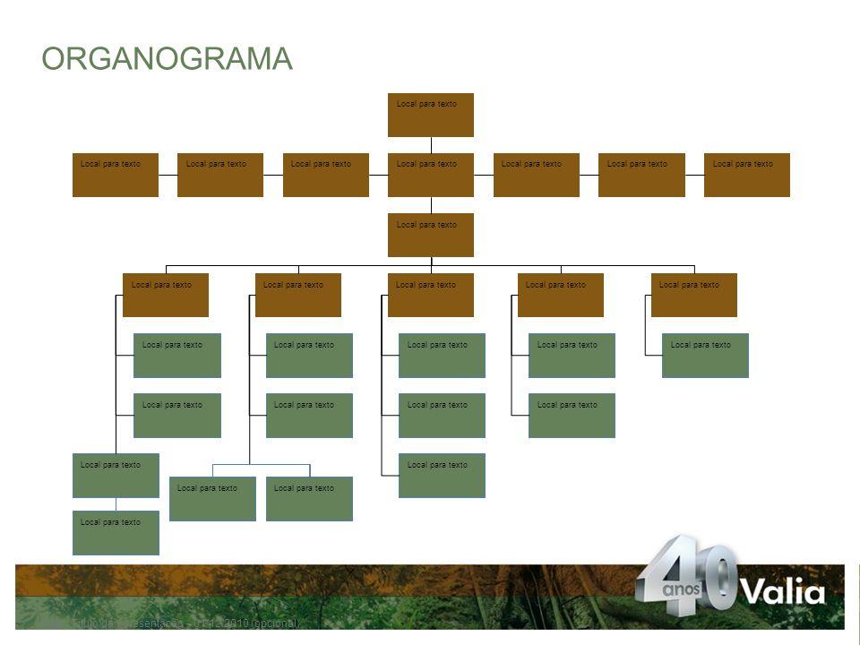 ORGANOGRAMA Pág.Título da apresentação – 01/12/2010 (opcional) Local para texto