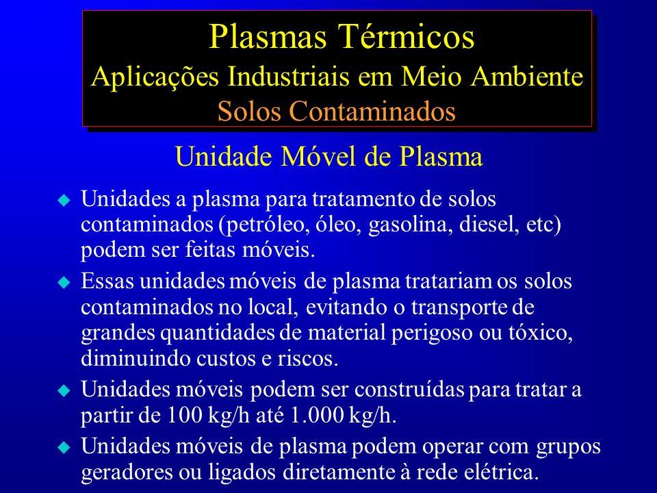 Plasmas Térmicos Aplicações Industriais em Meio Ambiente Solos Contaminados Unidade Móvel de Plasma u Unidades a plasma para tratamento de solos conta