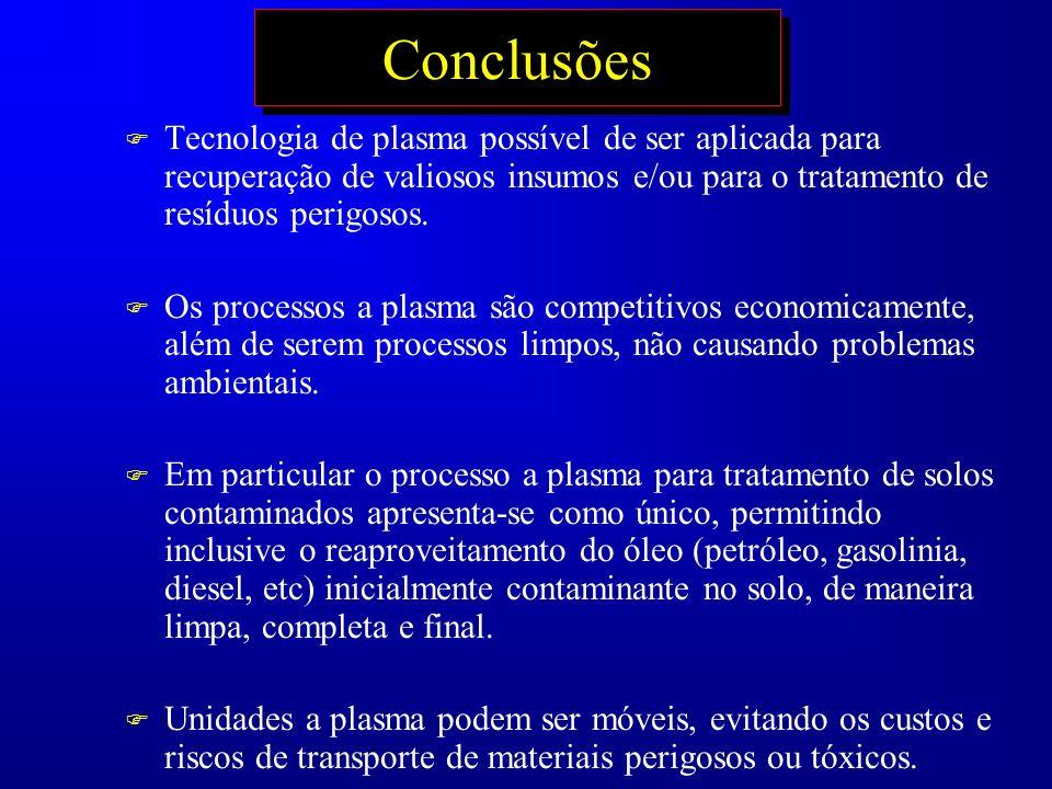 Conclusões F Tecnologia de plasma possível de ser aplicada para recuperação de valiosos insumos e/ou para o tratamento de resíduos perigosos. F Os pro