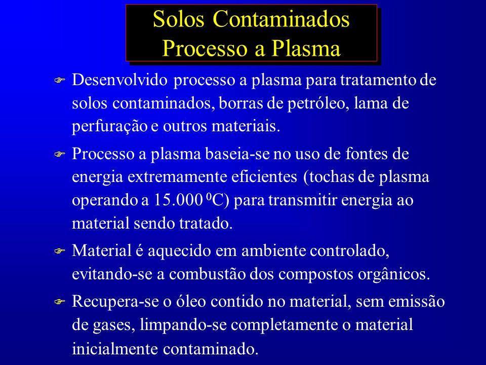 Solos Contaminados Processo a Plasma F Desenvolvido processo a plasma para tratamento de solos contaminados, borras de petróleo, lama de perfuração e