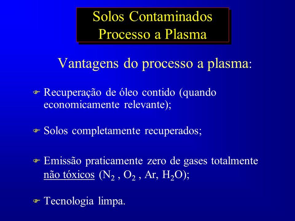 Solos Contaminados Processo a Plasma Vantagens do processo a plasma : F Recuperação de óleo contido (quando economicamente relevante); F Solos complet
