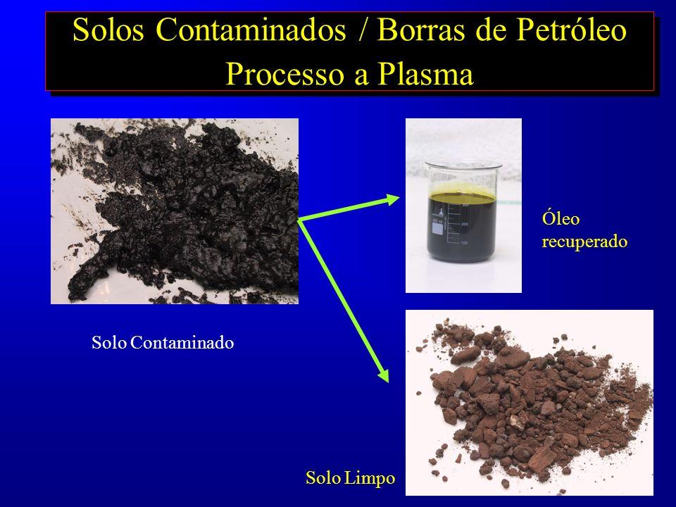 Solos Contaminados / Borras de Petróleo Processo a Plasma Solo Contaminado Óleo recuperado Solo Limpo